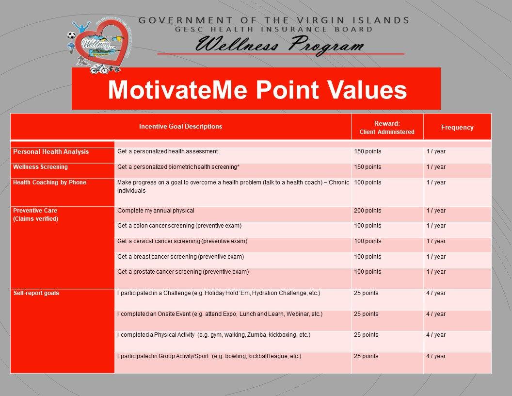 motivatemepoints.jpg