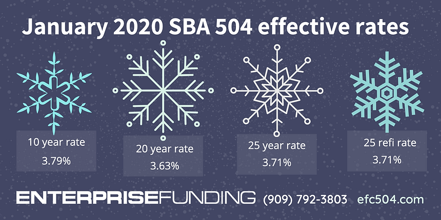 January 2020 sba 504 small business loans