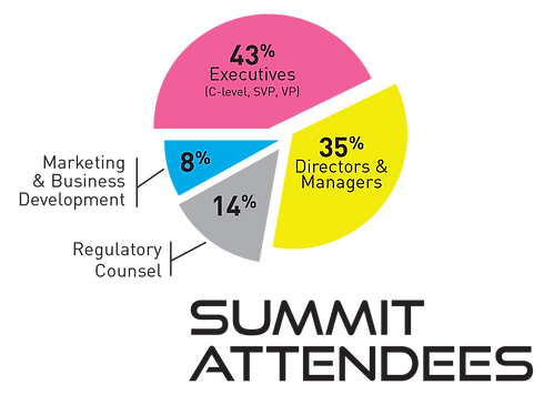 Attendee Pie Chart(1).png