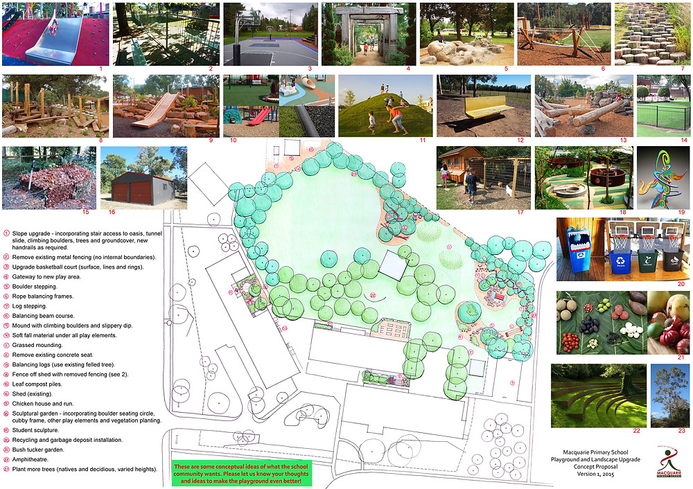 Proyecto de Arquitectura Sostenible