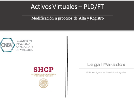 Activos Virtuales - PLD/FT