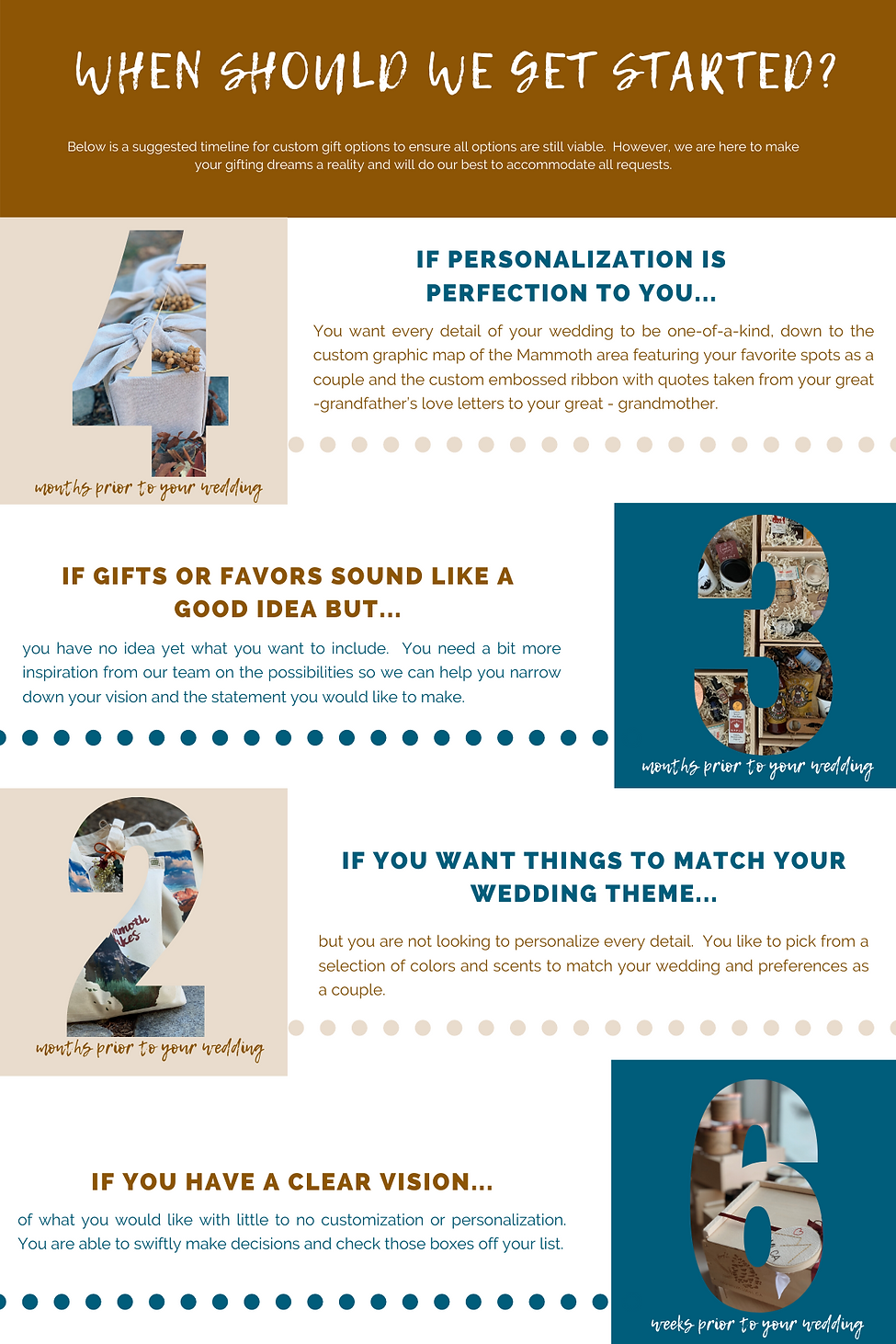 Custom Gifting Timeline for Weddings.png