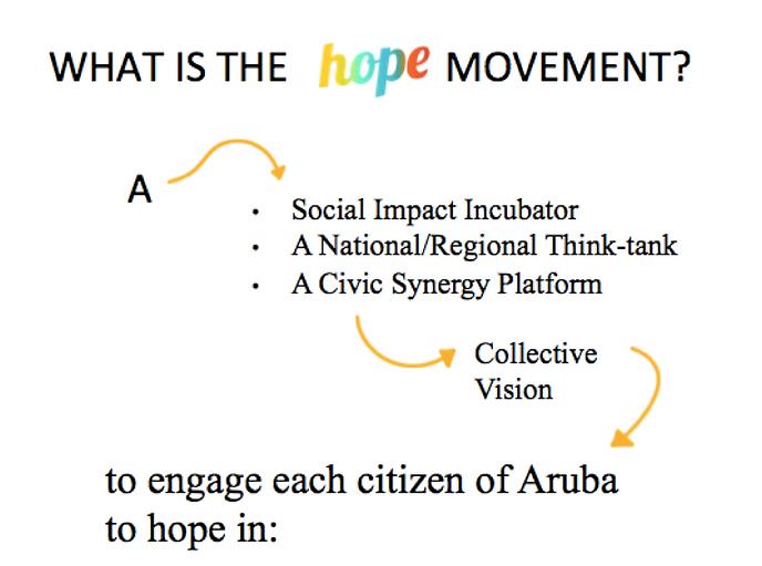 HopeAruba Movement