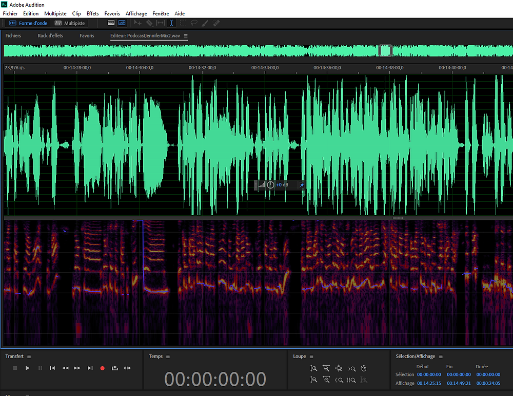 Adobe audition mixage d'un podcast The Office Unicorn