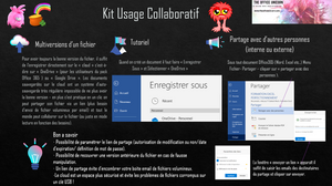 Kit Usage Collaboratif OneDrive-The Office Unicorn