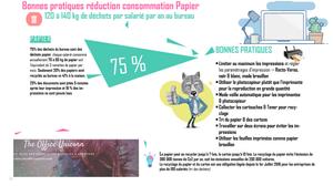 bonnes pratiques consommation papier au bureau eco geste
