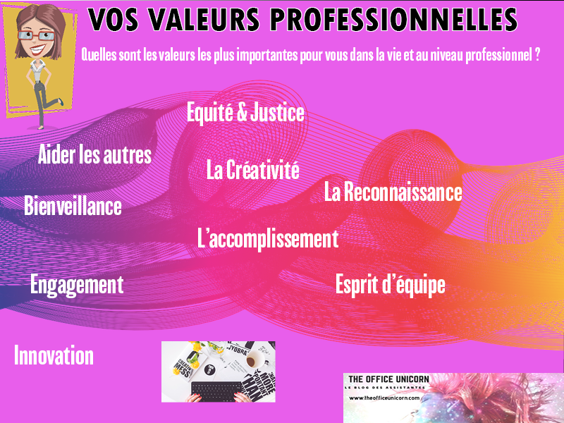 Valeurs professiionnelle The Office Unicorn le blog des assistantes digitales
