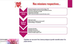 Missions réseau assistante direction blog the office unicorn