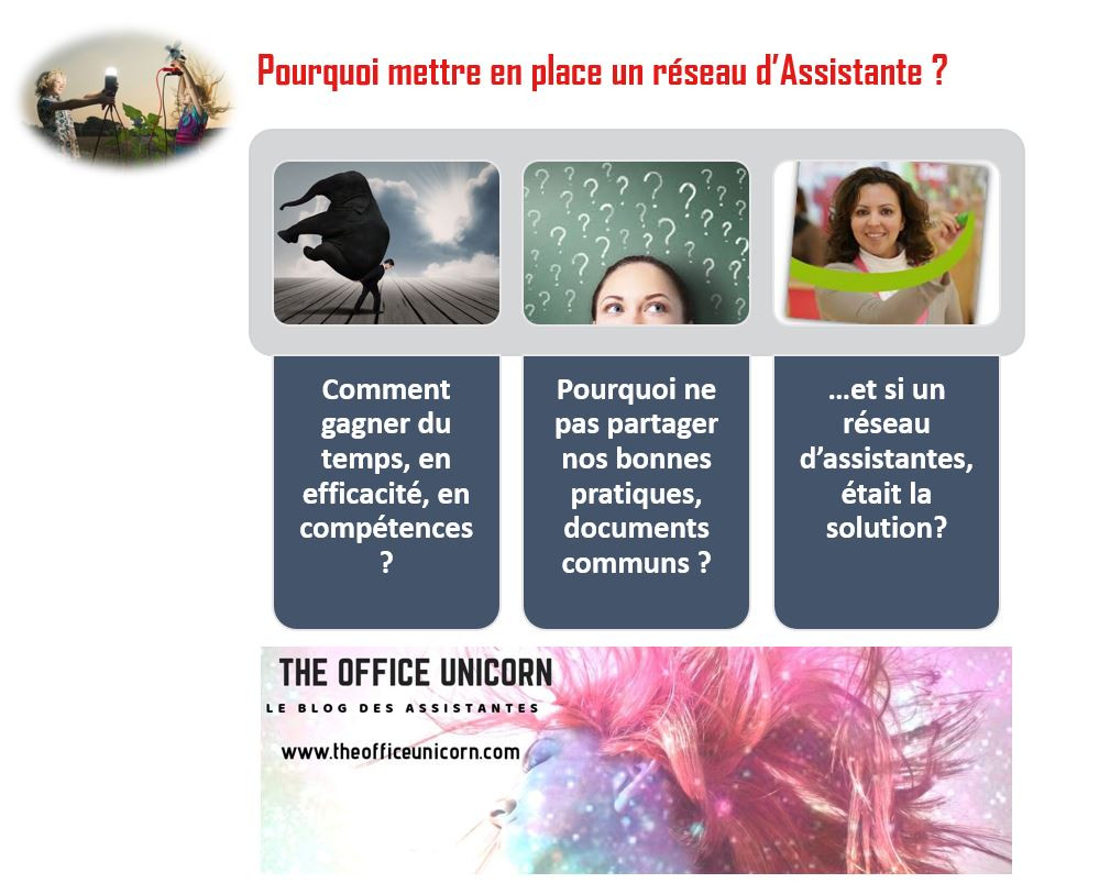 Mise en place réseau métier The Office Unicorn Blog des Assistante