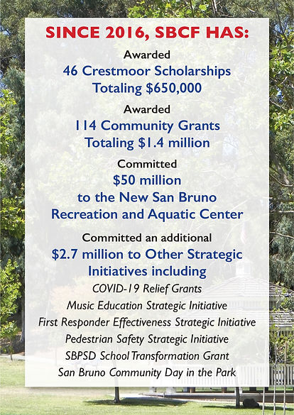 SBCF Program Accomplishments through 202