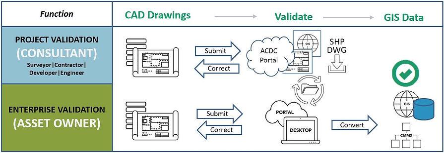 acdc_process_r3.JPG