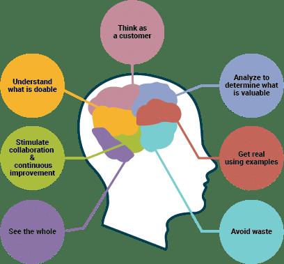 WEB_AgileExtension_HeadGraphic_72DPI