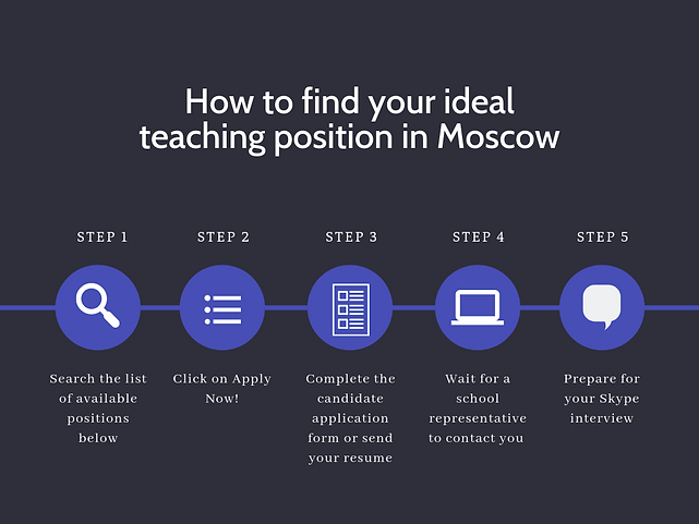 How to find your ideal teaching position