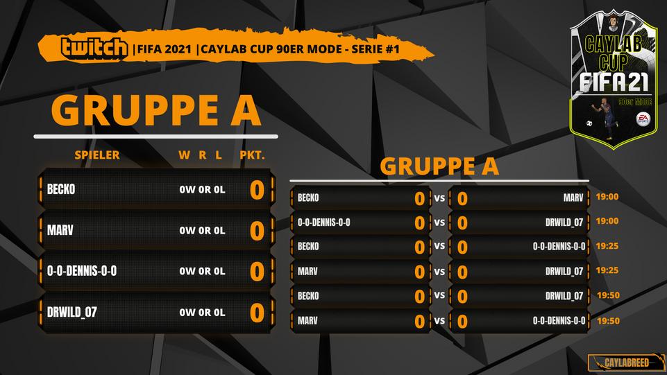 FIFA 2021 CAYLAB CUP 90er #SERIE 1 SP A.