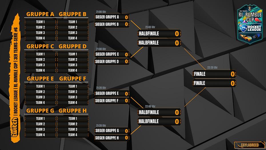 RL-RUMBLE CUP 3er Teams - Turnierbaum