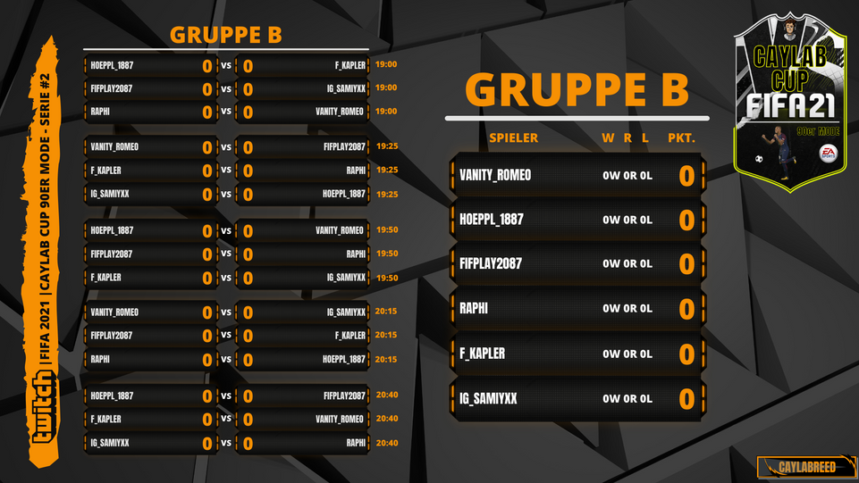 Caylab Cup 90er #Serie 2 Gruppe B.png