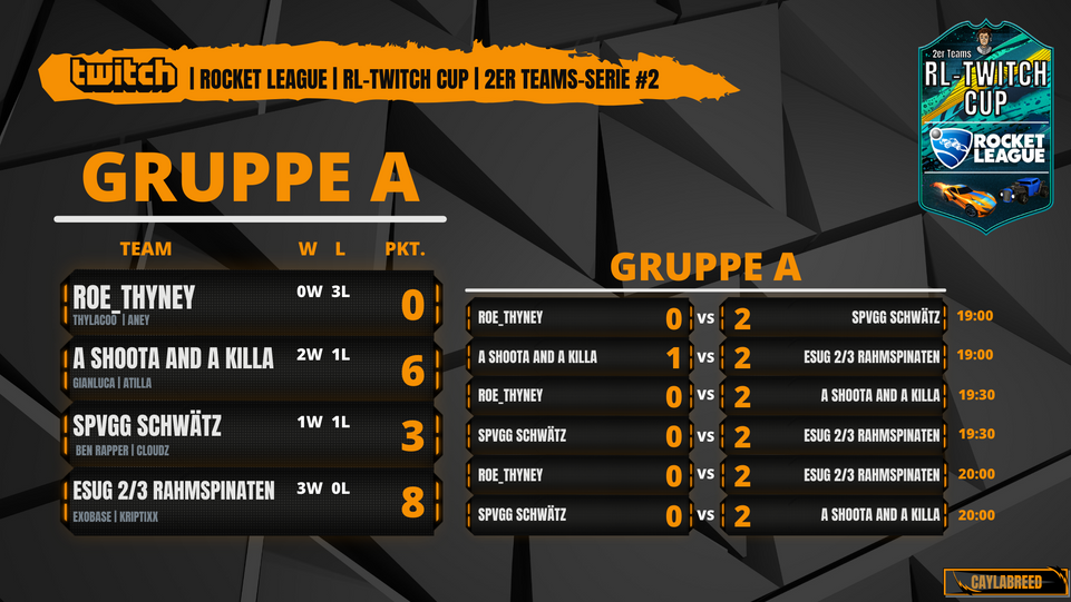 RL-TWITCH CUP 2er Teams #Serie 2 Gruppe