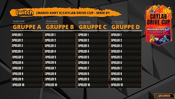 Mario Kart 8 Drive Cup Gruppe A bis D