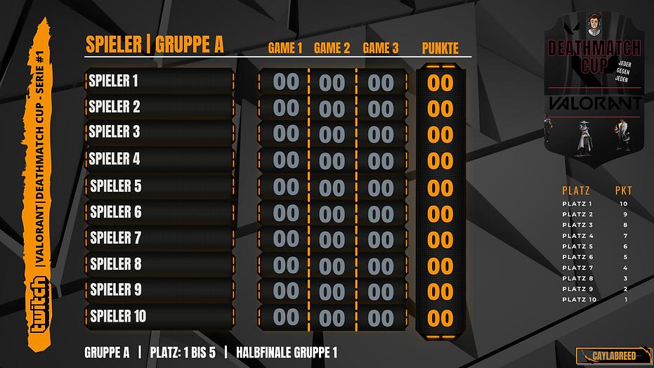Valorant Deathmatch Cup Gruppe A