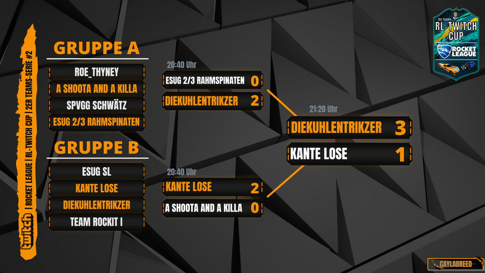 RL-TWITCH CUP 2er Teams - Turnierbaum #S