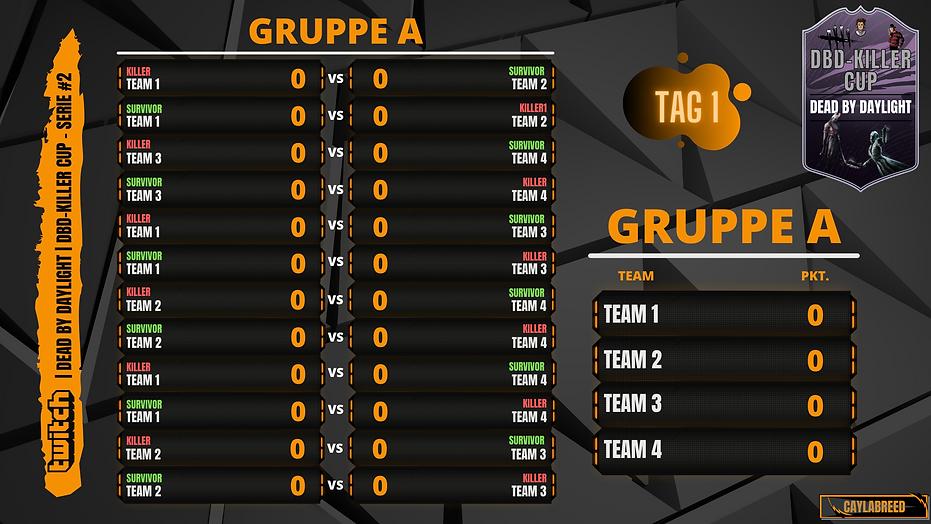 DBD Killer Cup Gruppe A