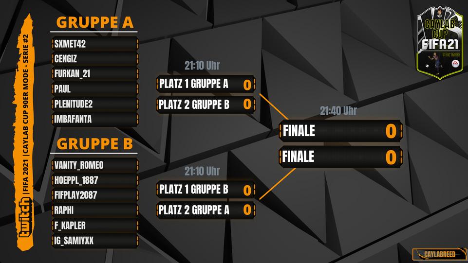 Caylab Cup 90er - Turnierbaum #Serie 2.p