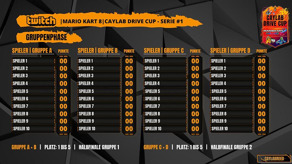Mario Kart 8 Cup Gruppenphase
