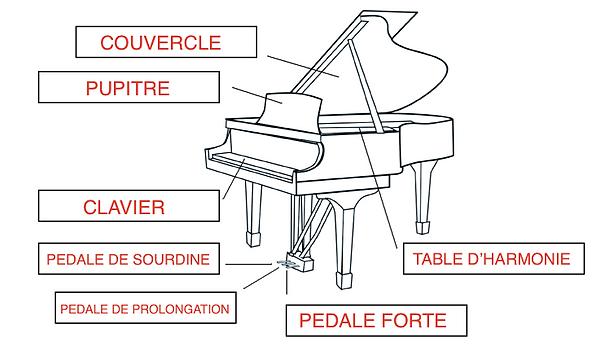 Schéma Piano.png