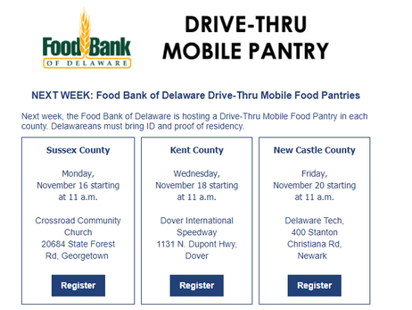 Food Bank of DE