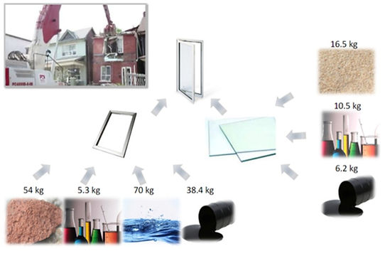 Manufacturing: What goes in to making a window?