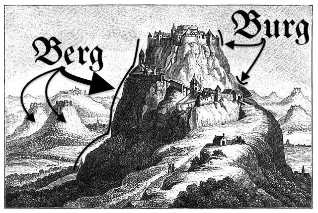 Berg Mountain Burg Fortification