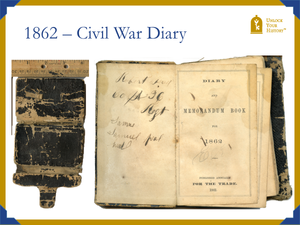 1862 Civil War Diary Cover - 36th Ohio Infantry