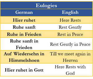 Cemetery Eulogies in Translation from German