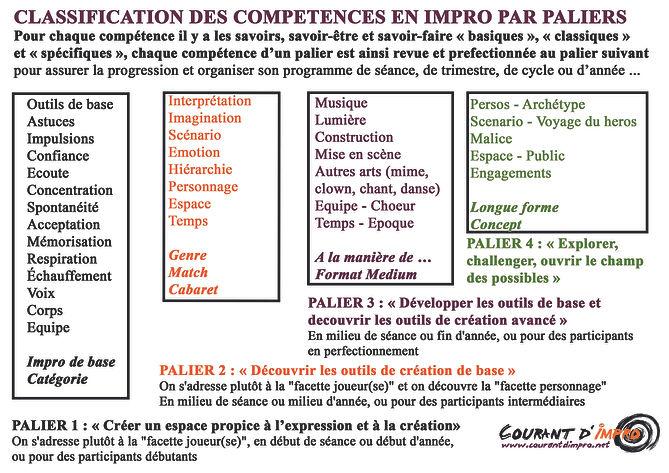 MEL - programme competences OK.jpg