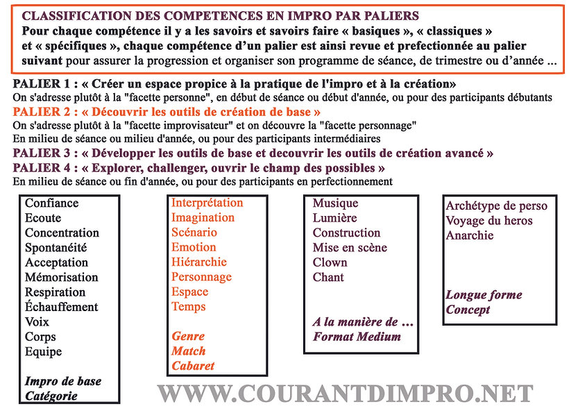 MEL - programme competences.jpg