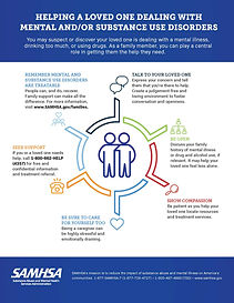 samhsa_families_family_support_guide_fin