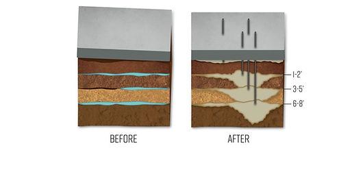 Deep Foam Injection - Soil Stabilization