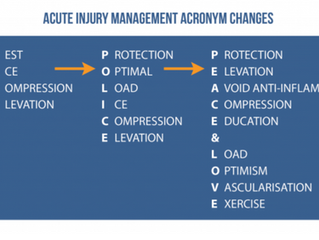 MANAGEMENT AND TREATMENT OF WINTER SPORT INJURIES
