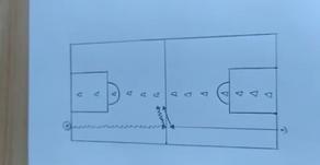 """Challenge """"La Meva Pissarra si que es mou"""": Defensa 1c1 tota la pista"""