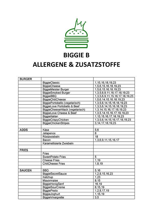 AllergeneListe03_19-page-001.jpg
