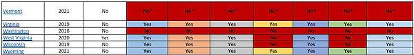 TN Handgun Permit Reciprocity List 2