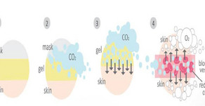 Advantage of Carboxy CO2 Gel Mask