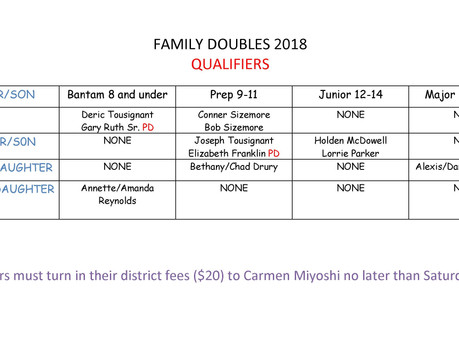 Family doubles qualifiers!