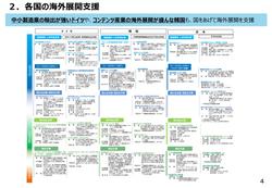 JAPANブランド育成支援等事業の概要-04