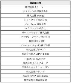 令和 2 年度補正予算 JAPANブランド育成支援等事業費補助金(特別枠) 協力団体