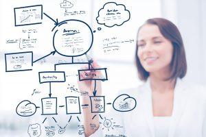 3 factores de éxito para las PyMEs