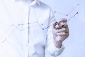 La importancia de medir resultados