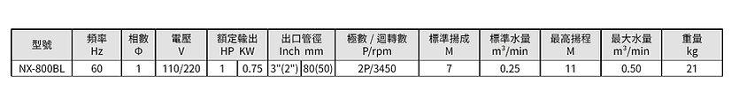 NX-300_500_800_1500表格_工作區域 1 複本 2-02.jpg