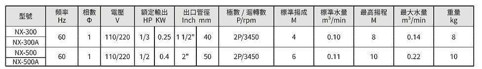 NX-300_500_800_1500表格_工作區域 1 複本 2-01.jpg