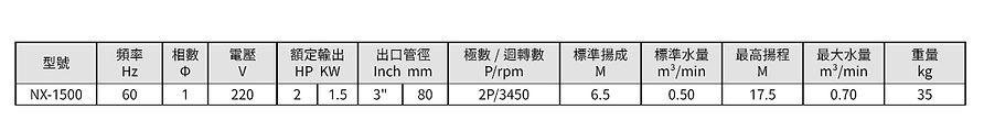 NX-300_500_800_1500表格-03.jpg